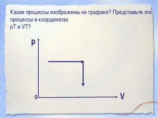 Какие процессы изображены на графике? Представьте эти процессы в координатах