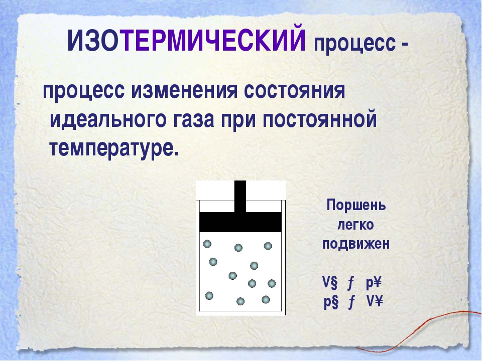 ИЗОТЕРМИЧЕСКИЙ процесс - процесс изменения состояния идеального газа при пост...
