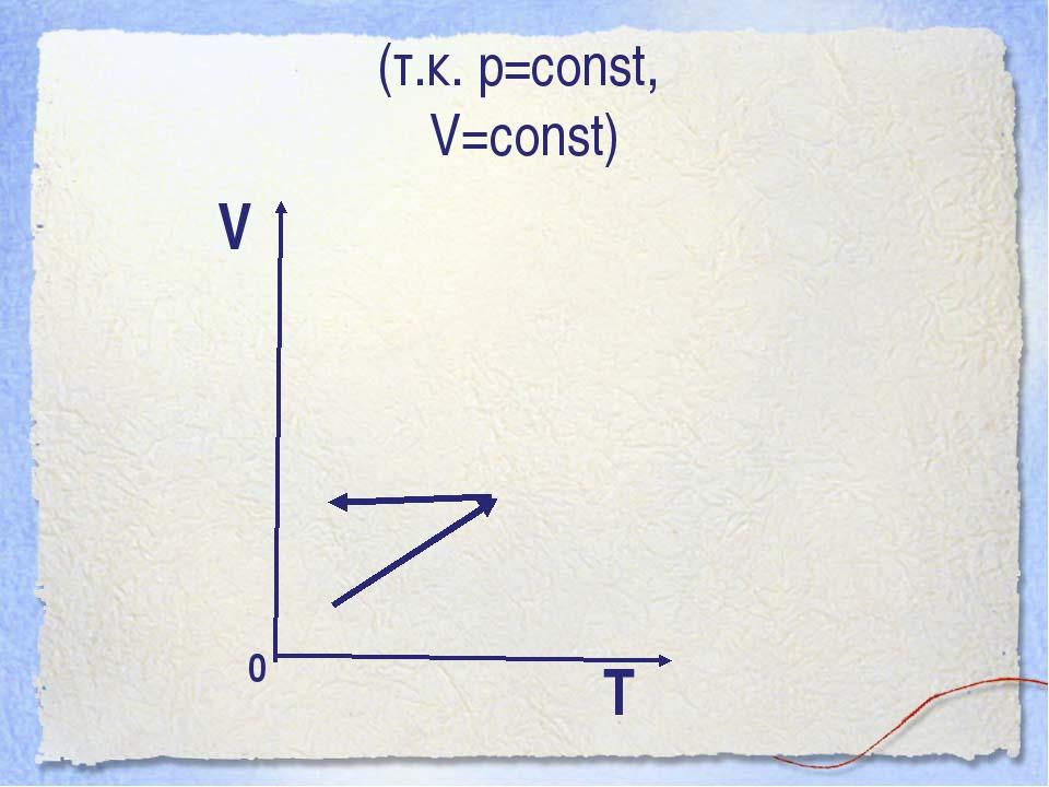 (т.к. р=const, V=const) V T 0