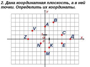 2. Дана координатная плоскость, а в ней точки. Определить их координаты. О Х