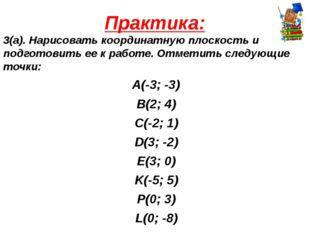 Практика: 3(а). Нарисовать координатную плоскость и подготовить ее к работе.