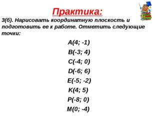 Практика: 3(б). Нарисовать координатную плоскость и подготовить ее к работе.