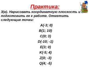 Практика: 3(в). Нарисовать координатную плоскость и подготовить ее к работе.