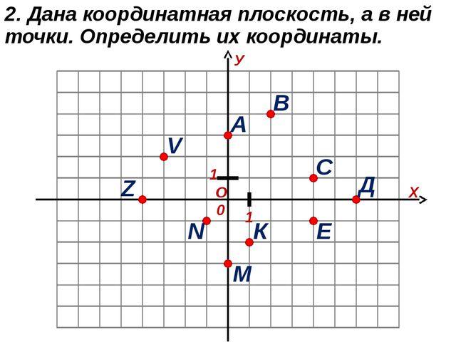 2. Дана координатная плоскость, а в ней точки. Определить их координаты. О Х...