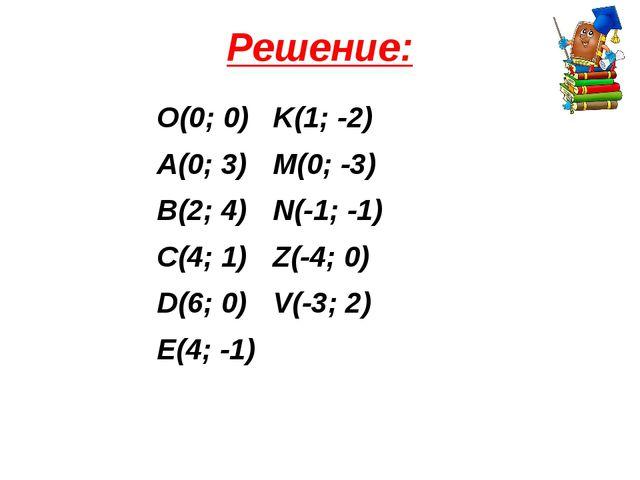 Решение: О(0; 0)K(1; -2) A(0; 3)M(0; -3) B(2; 4)N(-1; -1) C(4; 1)Z(-4...