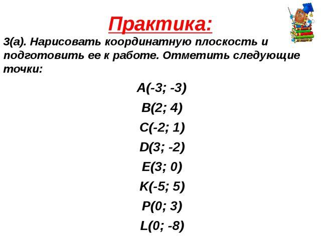 Практика: 3(а). Нарисовать координатную плоскость и подготовить ее к работе....