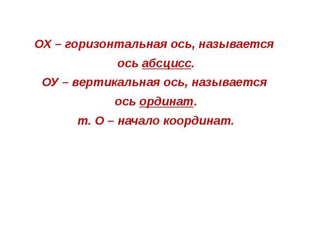ОХ – горизонтальная ось, называется ось абсцисс. ОУ – вертикальная ось, назыв...