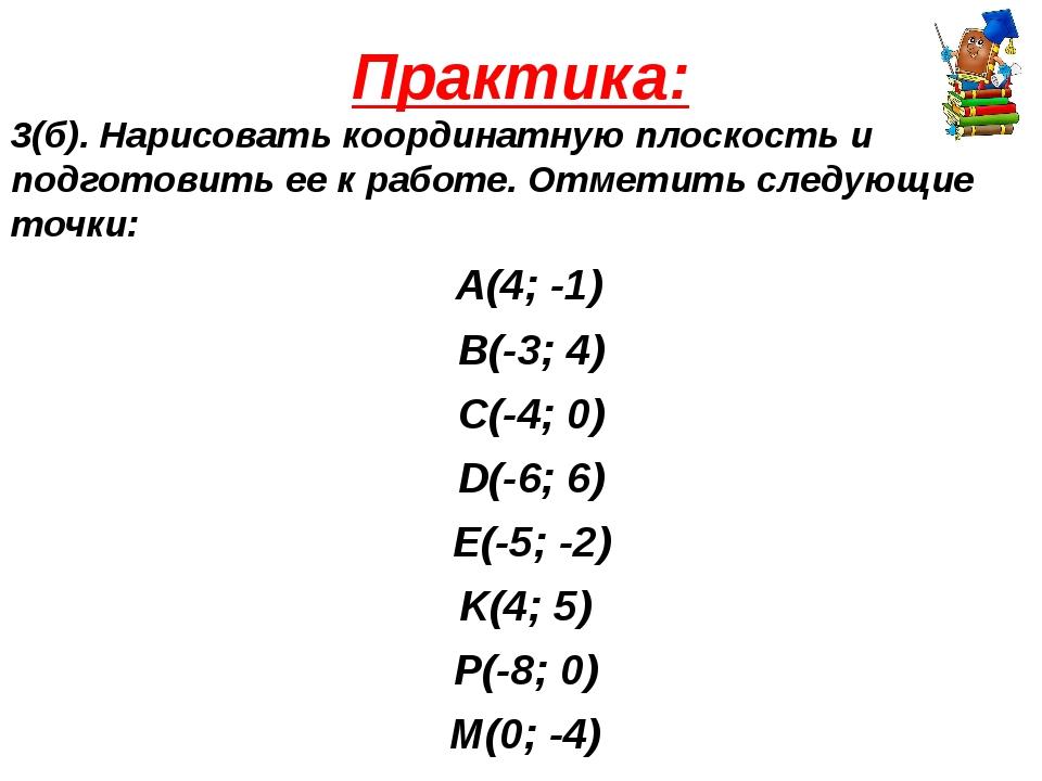 Практика: 3(б). Нарисовать координатную плоскость и подготовить ее к работе....