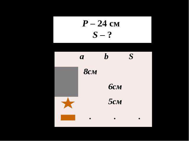 Р – 24 см S – ? а b a b S 8см 6см 5см . . .