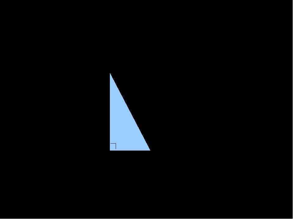 ПЛОЩАДЬ ПРЯМОУГОЛЬНОГО ТРЕУГОЛЬНИКА S = (а ∙ b) : 2 b а