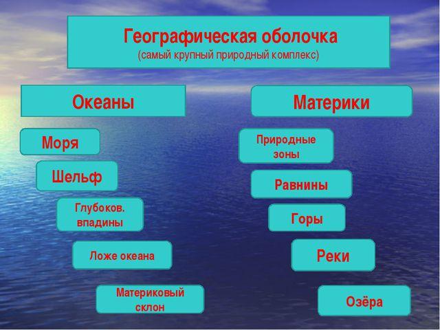 Географическая оболочка (самый крупный природный комплекс) Океаны Материки М...