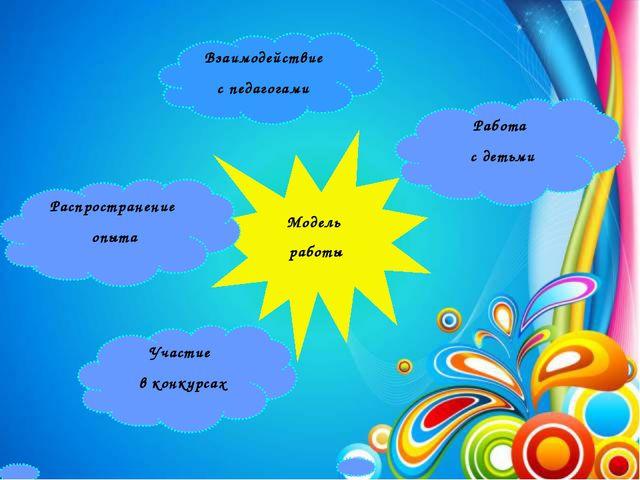 Модель работы Взаимодействие с педагогами Распространение опыта Работа с деть...