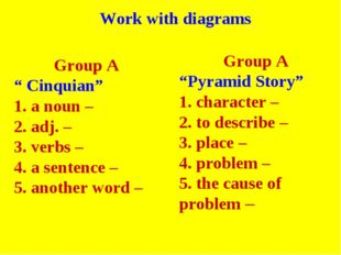 "Work with diagrams Group A "" Cinquian"" 1. a noun – 2. adj. – 3. verbs – 4. a"