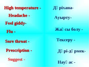 High temperature - Feel giddy- Headache - Sore throat - Flu - Prescription -