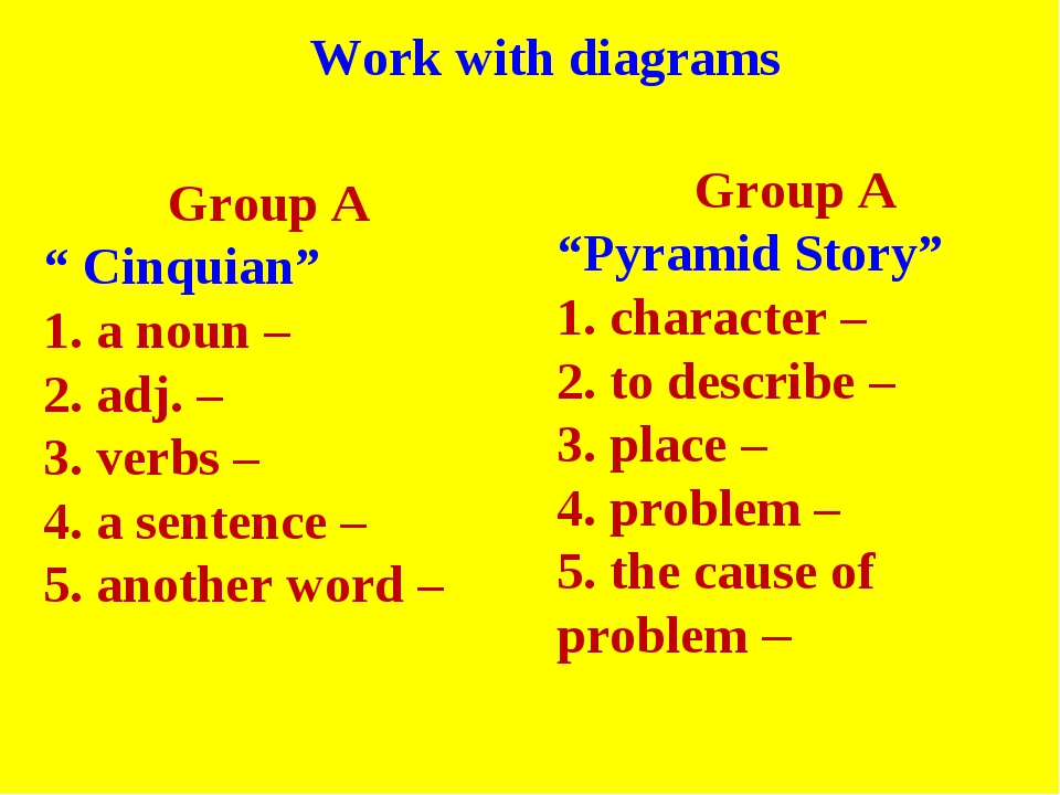 "Work with diagrams Group A "" Cinquian"" 1. a noun – 2. adj. – 3. verbs – 4. a..."