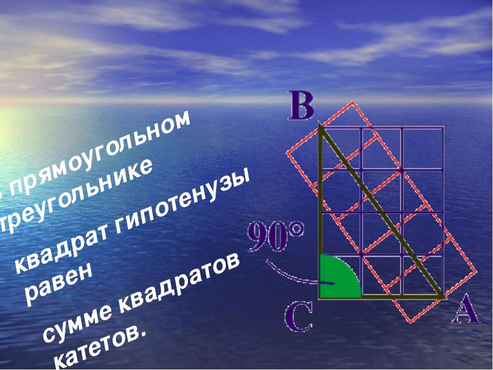 В прямоугольном треугольнике квадрат гипотенузы равен сумме квадратов катетов.