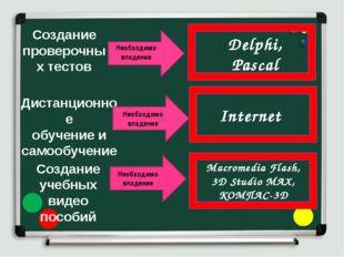 Дистанционное обучение и самообучение Internet Создание учебных видео пособий