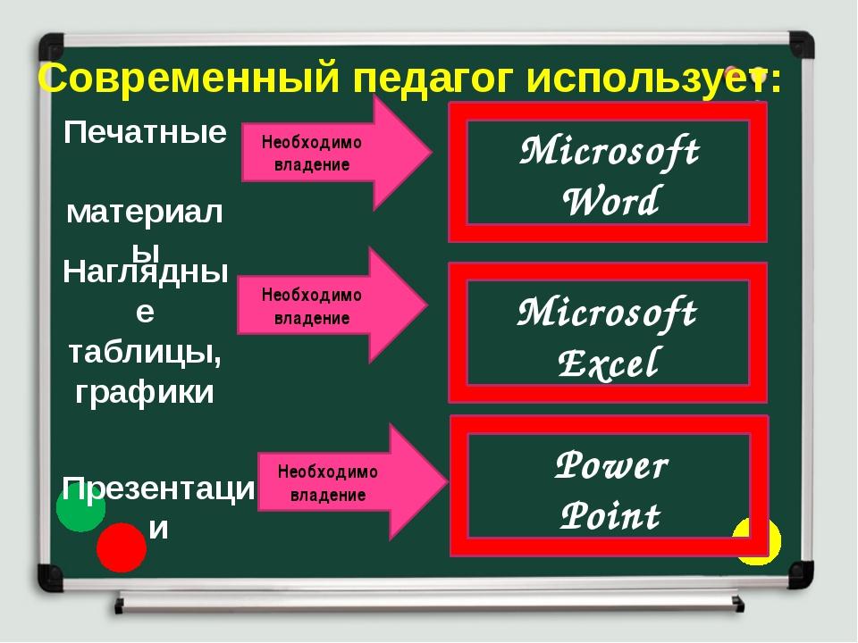Современный педагог использует: Печатные материалы Необходимо владение Micros...