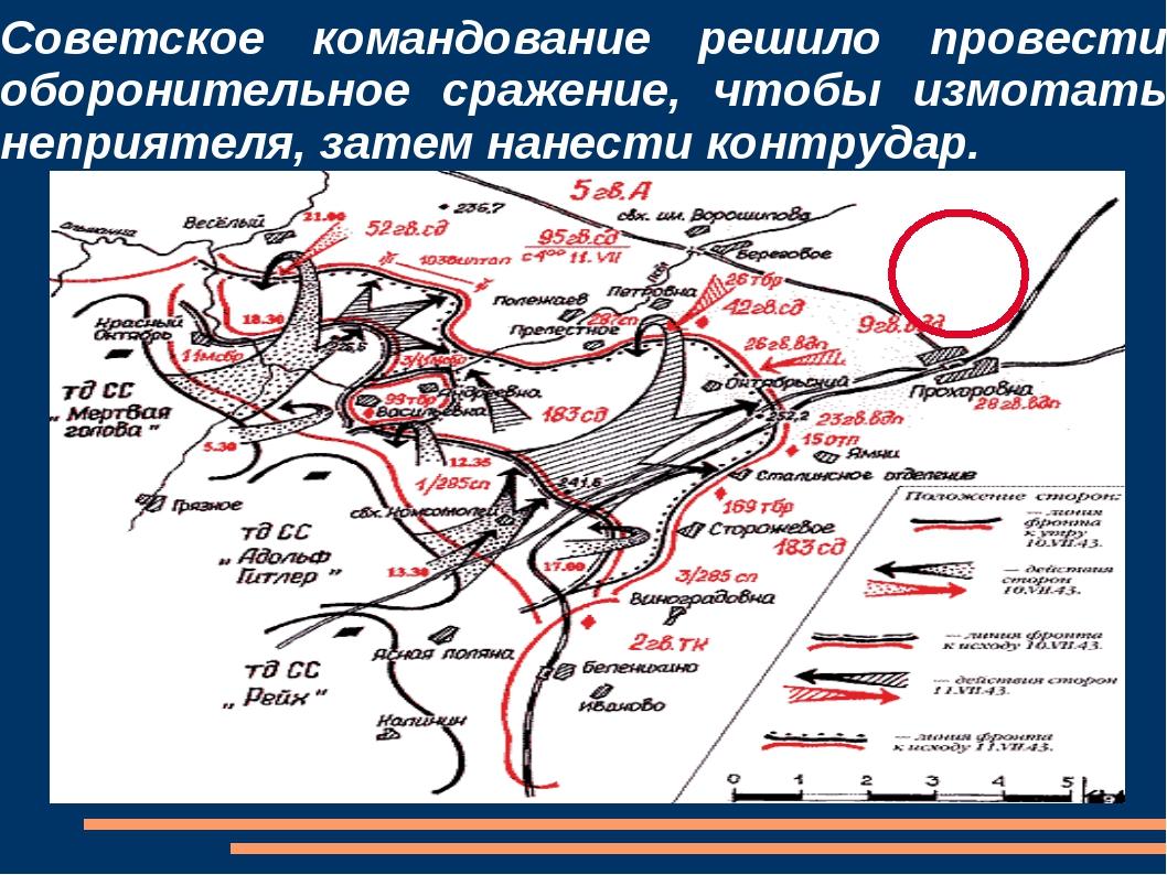 Советское командование решило провести оборонительное сражение, чтобы измотат...