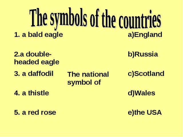 1. a bald eagleThe national symbol ofa)England 2.a double-headed eagleb)R...