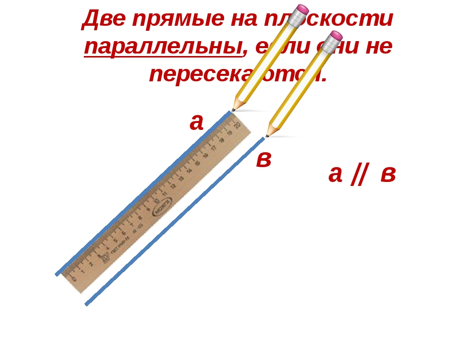 Две прямые на плоскости параллельны, если они не пересекаются. а в а  в