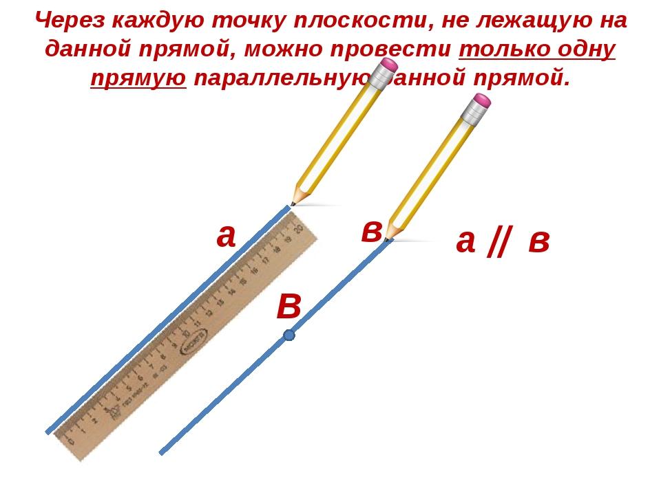 В Через каждую точку плоскости, не лежащую на данной прямой, можно провести т...
