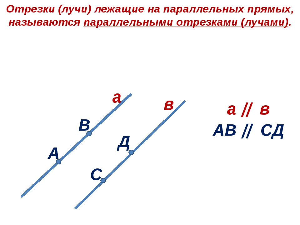 Отрезки (лучи) лежащие на параллельных прямых, называются параллельными отрез...