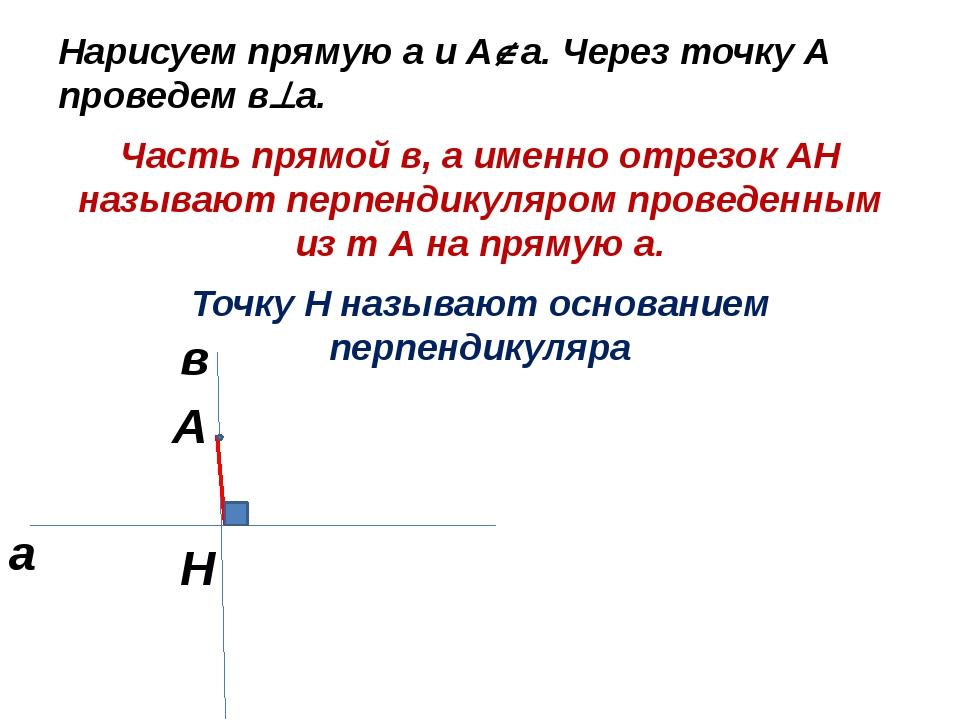 Нарисуем прямую а и Аа. Через точку А проведем ва. Часть прямой в, а именно...