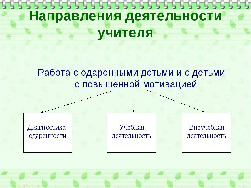 Направления деятельности учителя Работа с одаренными детьми и с детьми с повы...