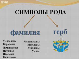 СИМВОЛЫ РОДА фамилия герб Медведевы Вороновы Мельниковы Мюллеры Миллеры Менье