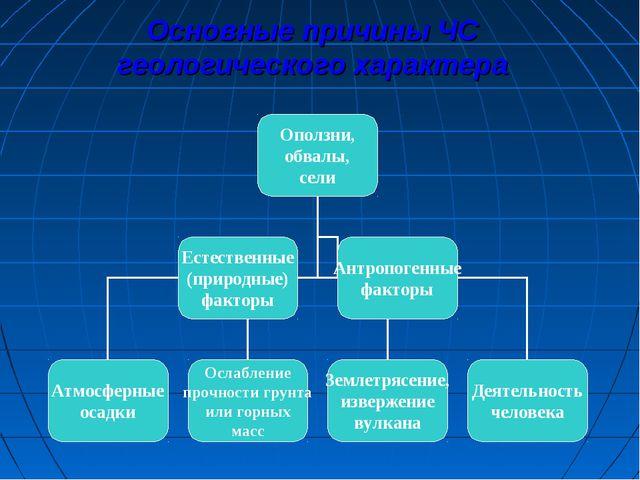 Презентация Правила Поведения При Чрезвычайных Ситуациях 5 Класс