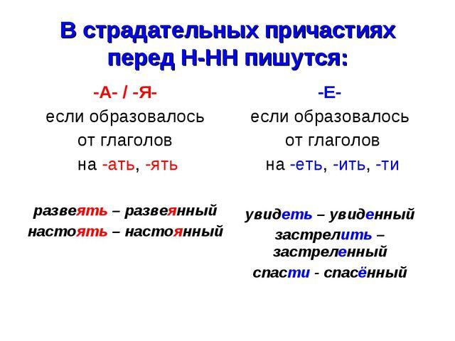 В страдательных причастиях перед Н-НН пишутся: -А- / -Я- если образовалось от...