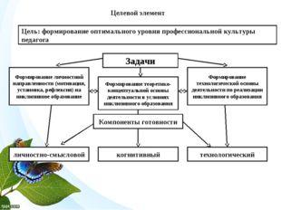 Целевой элемент Цель: формирование оптимального уровня профессиональной культ