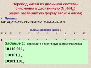 Перевод чисел из двоичной системы счисления в десятичную (N2N10) (через разв