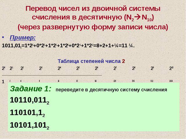 Перевод чисел из двоичной системы счисления в десятичную (N2N10) (через разв...