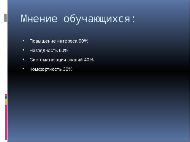 Мнение обучающихся: Повышение интереса 90% Наглядность 60% Систематизация зна...