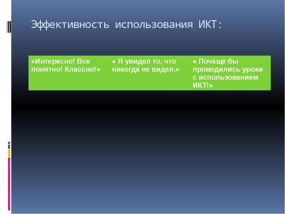 Эффективность использования ИКТ: «Интересно! Все понятно! Классно!» « Я увиде...