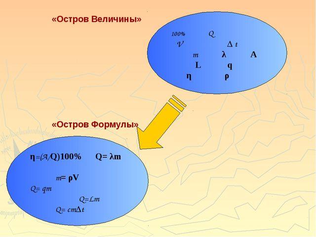 η=(A/Q)100% Q= λm m= ρV Q= qm Q=Lm Q= cm∆t