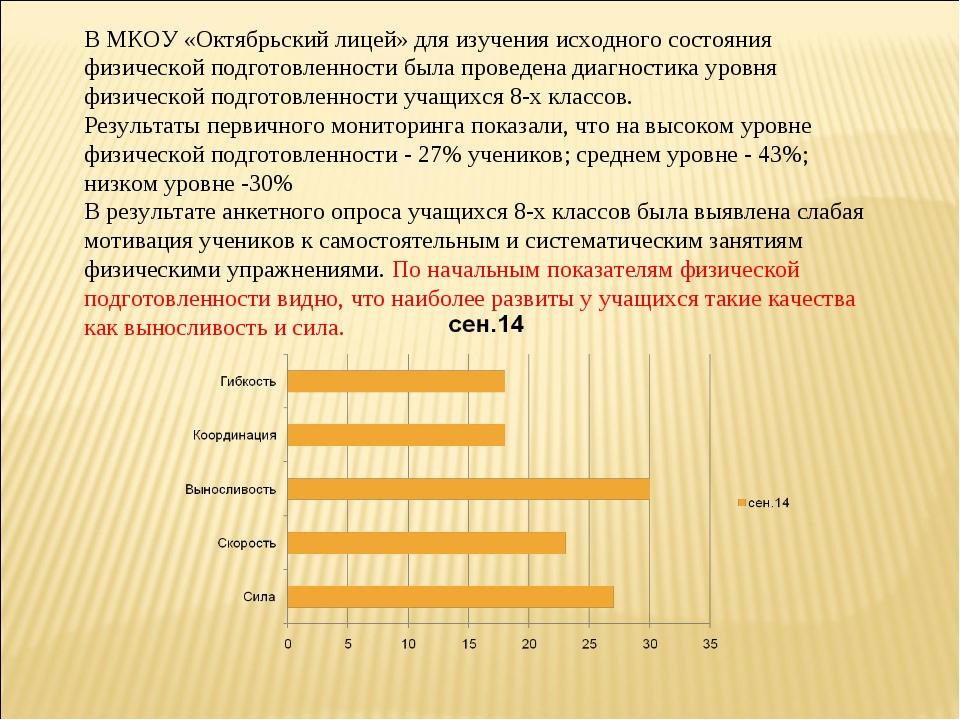 В МКОУ «Октябрьский лицей» для изучения исходного состояния физической подго...