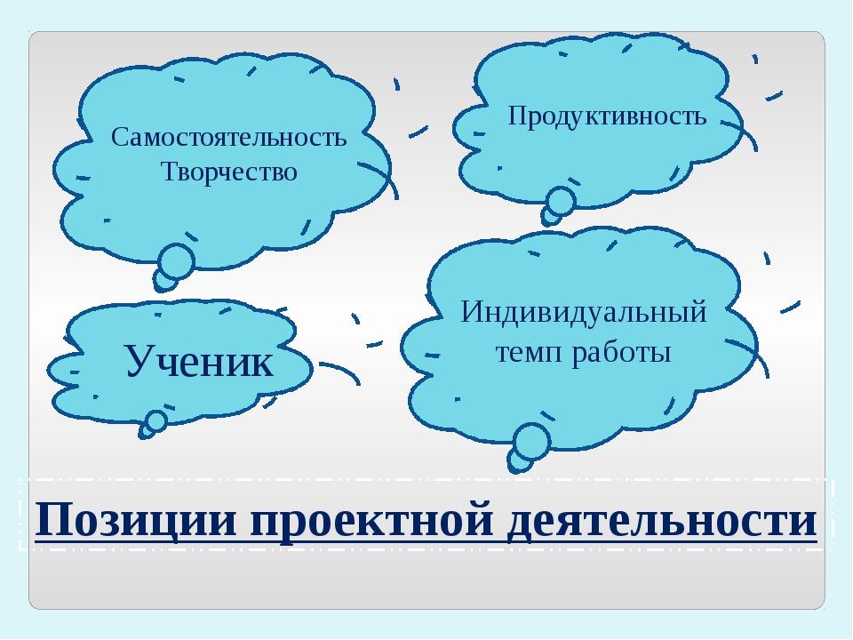 Позиции проектной деятельности Индивидуальный темп работы Ученик Самостоятель...