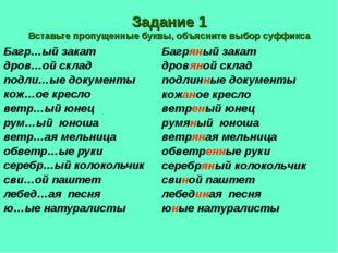 Задание 1 Вставьте пропущенные буквы, объясните выбор суффикса Багр…ый закат