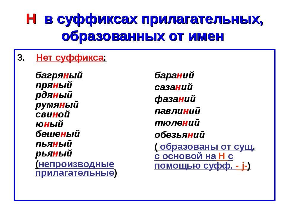 Н в суффиксах прилагательных, образованных от имен Нет суффикса: багряный пр...