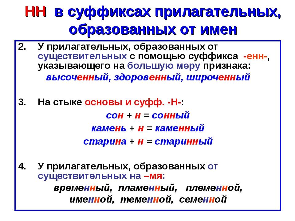 НН в суффиксах прилагательных, образованных от имен У прилагательных, образо...