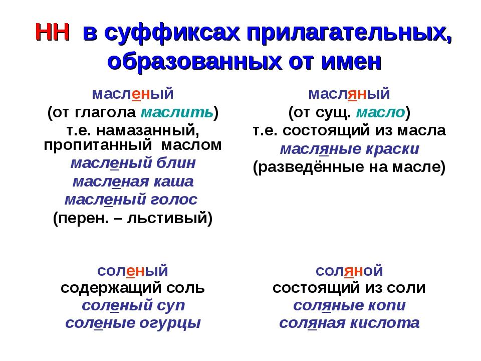 НН в суффиксах прилагательных, образованных от имен масленый (от глагола мас...