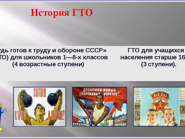 История ГТО Система ГТО была принята в 1931 году. Программа ГТО состояла из 2...