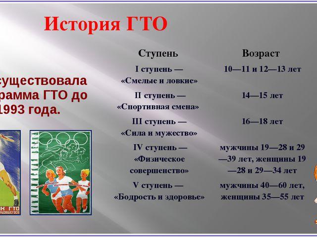 История ГТО Просуществовала программа ГТО до 1993 года. Ступень Возраст I сту...