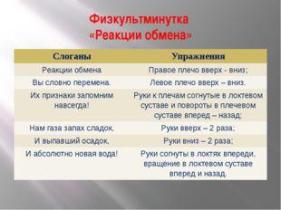 Физкультминутка «Реакции обмена» Слоганы Упражнения Реакции обмена Правое пле