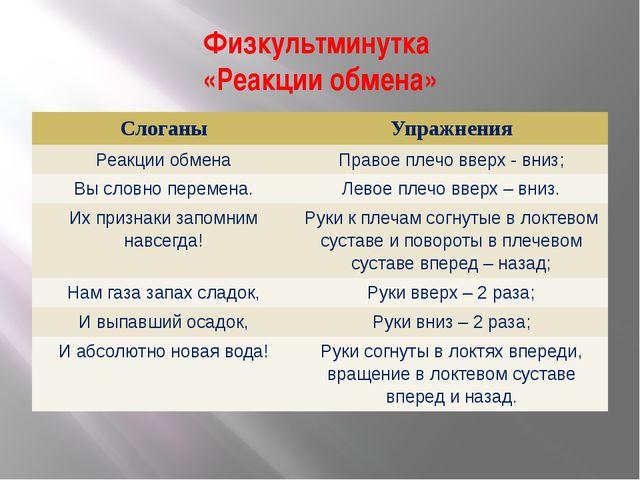 Физкультминутка «Реакции обмена» Слоганы Упражнения Реакции обмена Правое пле...
