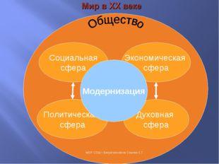 Cоциальная сфера Политическая сфера Экономическая сфера Духовная сфера МОУ СО