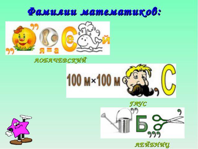 Фамилии математиков: ЛОБАЧЕВСКИЙ ГАУС ЛЕЙБНИЦ